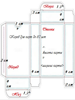 выкройка второго короба для карт оракул пример