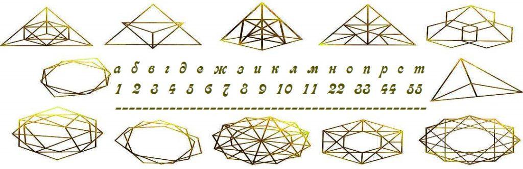 гадание на кофе геометрия, цифры и буквы