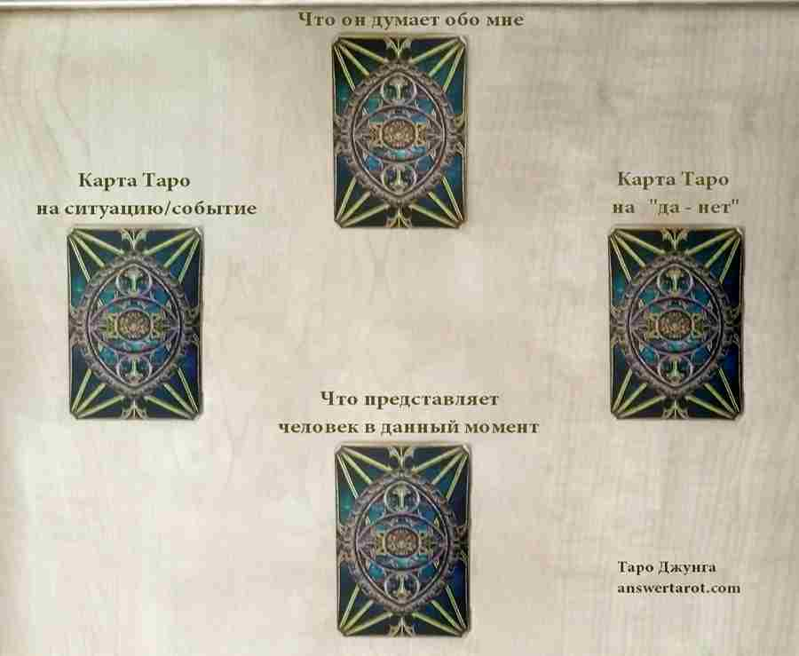 гадание карта таро одновременно четыре расклада таро Джунга